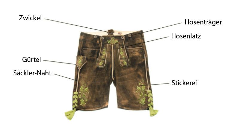 Die einzelnen Merkmale der Lederhose grafisch erklärt.