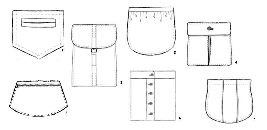 Eine Übersicht verschiedener Taschenformen