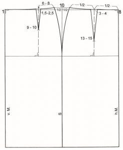 Technische Zeichnung eines Rock-Schnittmusters mit Maßberechnungen und eine Zeichnung des fertigen Rocks.