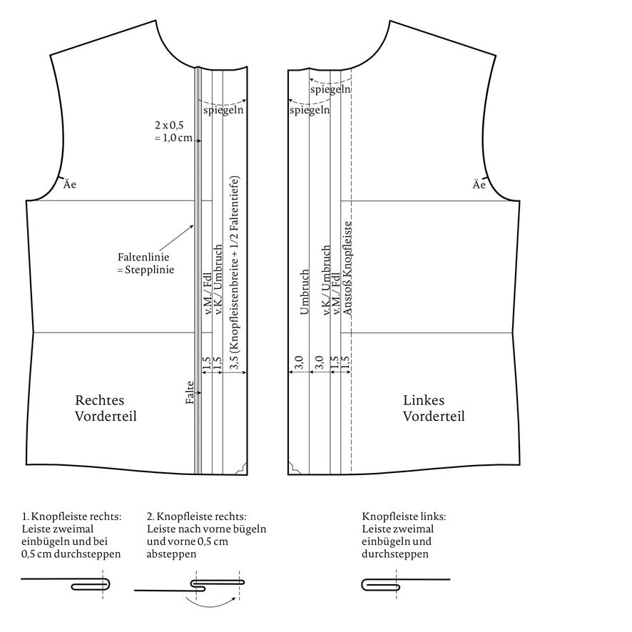 Schnittmuster für eine Knopfleiste mit Falte