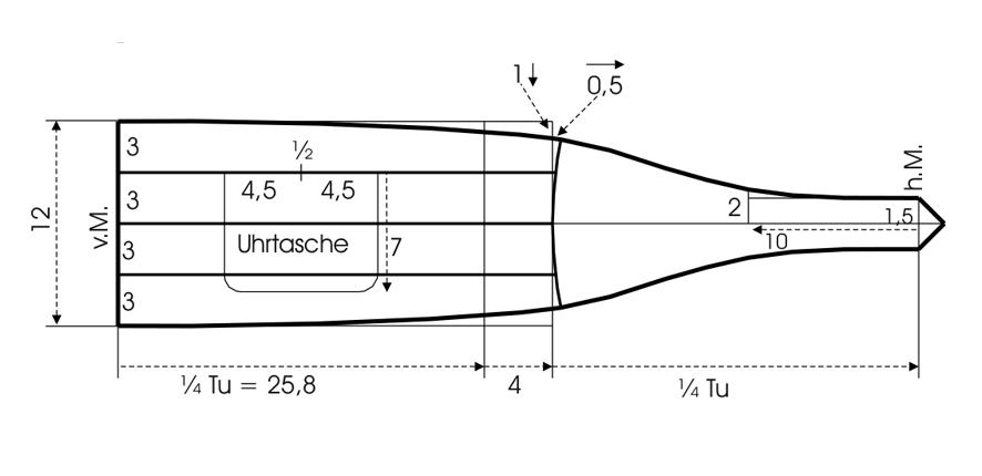 Konstruktion für das Schnittmuster eines Kummerbund