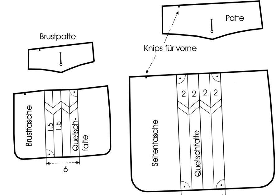 Schnittkonstruktion einer aufgesetzten Pattentasche mit Kellerfalte
