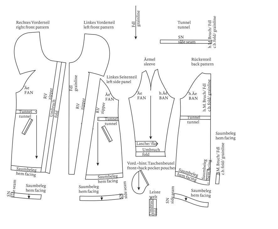 Teile des Schnittmuster für den asymmetrischen Parka