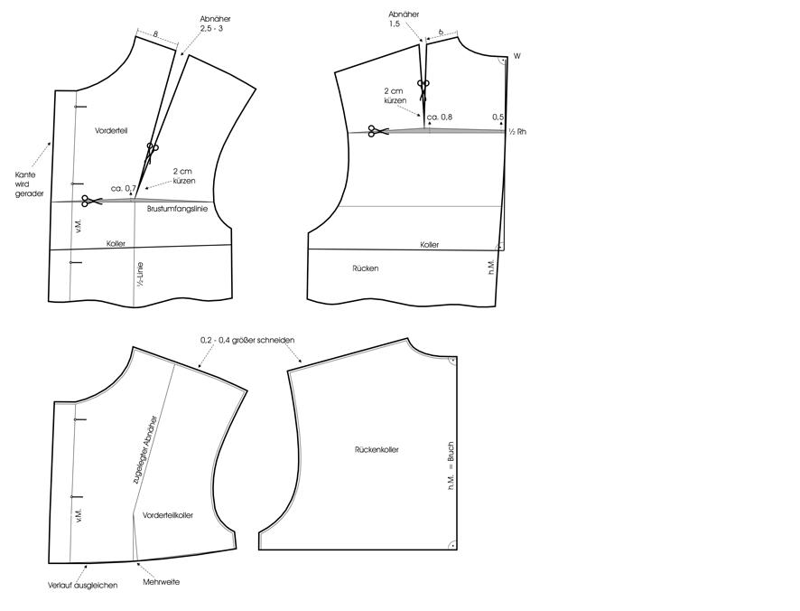 Schnittkonstruktion Mantel für Herren
