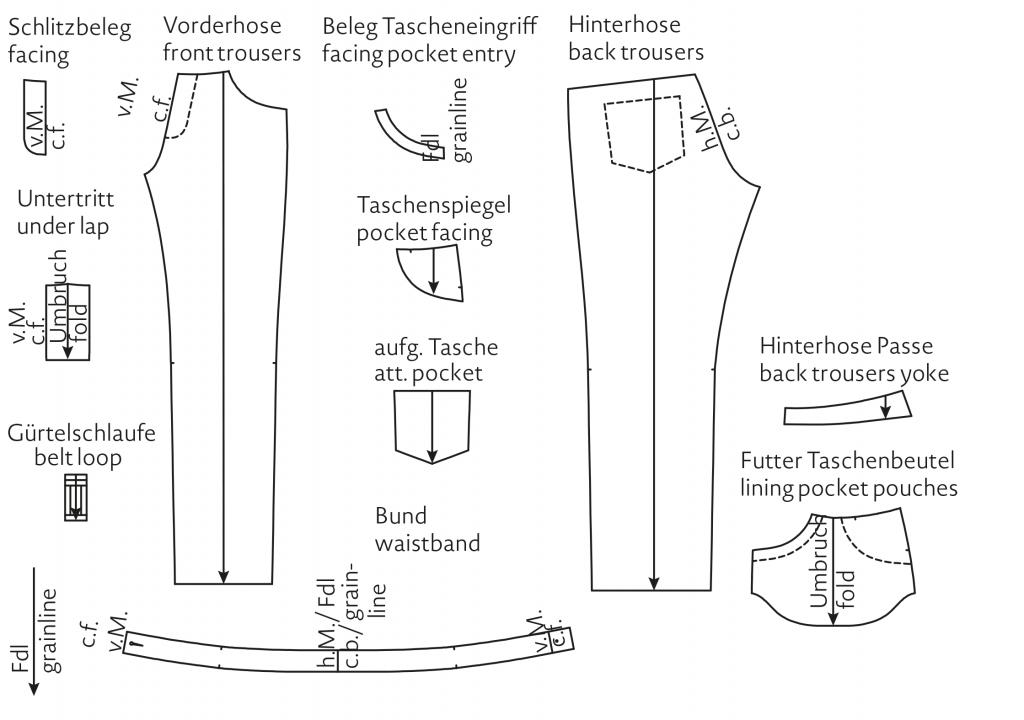 Die fertigen Schnittteile der klassischen Jeans.