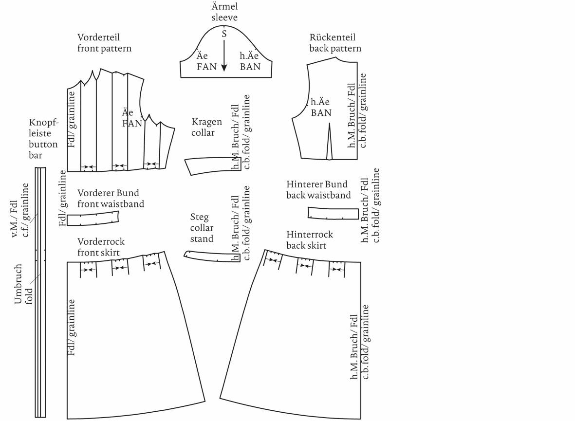 Schnittmuster Hemdblusenkleid