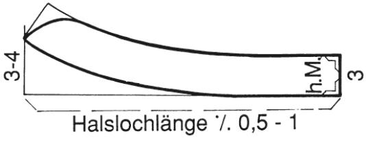 Schnittkonstruktion Trachtenkragen