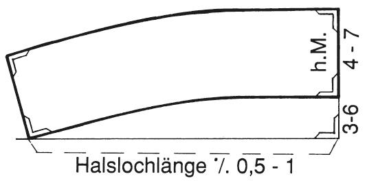 Schnittkonstruktion für Kelchkragen