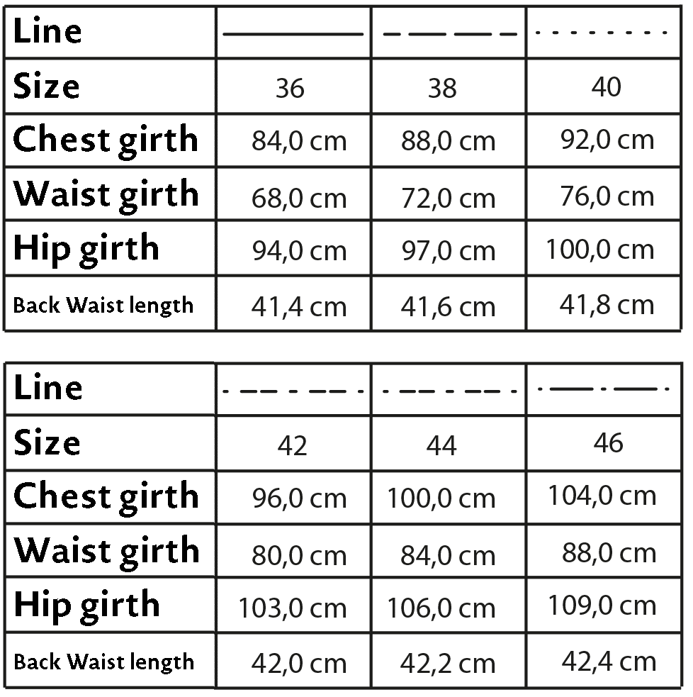 The photo shows the size chart of the dress pattern on the pattern sheet.