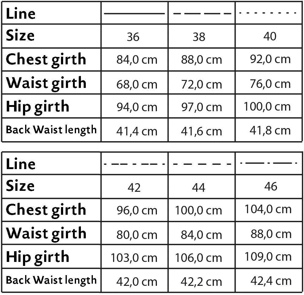 The photo shows the size chart of the trenchcoat pattern on the pattern sheet.