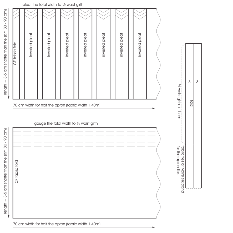 pattern for an apron